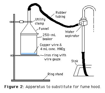 Glass further 1097441 also 2133794list besides Lab Equipment Flash Cards likewise Scientific equipment. on wire gauze and evaporating dish