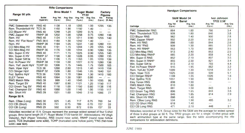 cheap 22 rimfire ammo page gunindex com ammunition and reloading