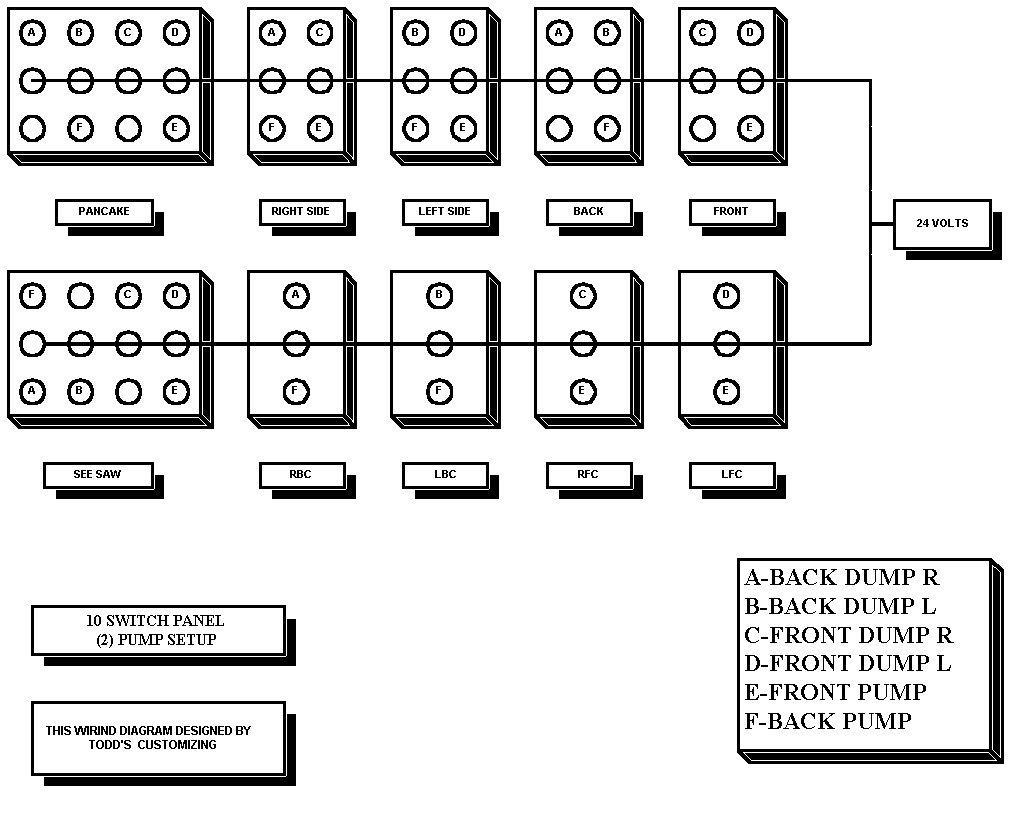 10 switch box wiring diagram 10 image wiring diagram switch box wiring diagram switch image wiring diagram on 10 switch box wiring diagram