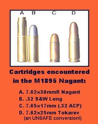 Scan of various Nagant Rounds